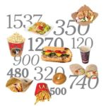 Почему подсчет калорийности это обман!